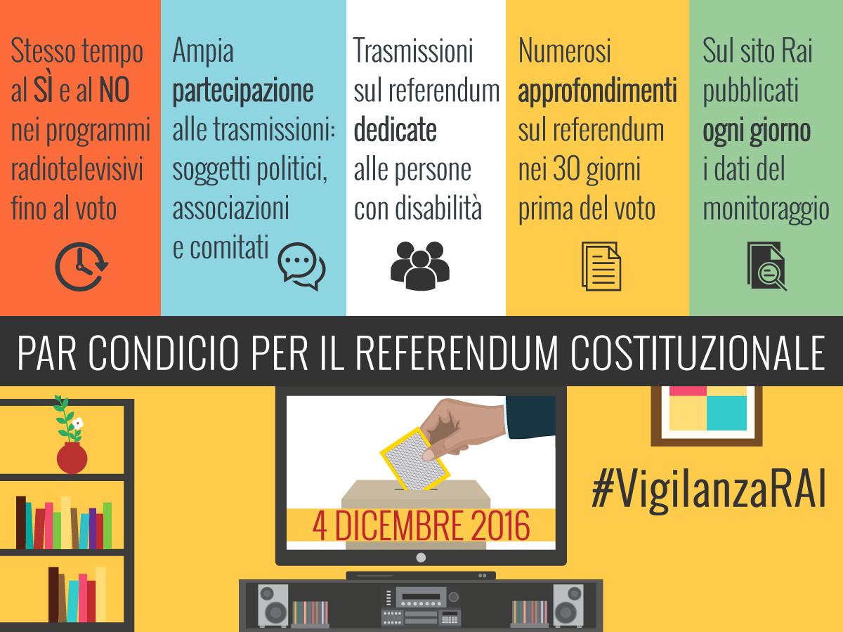 referendum-delibera